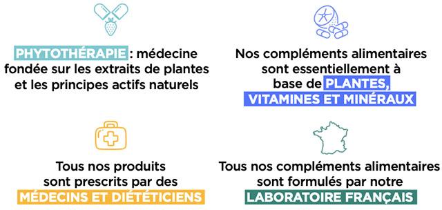laboratoire MP Santé
